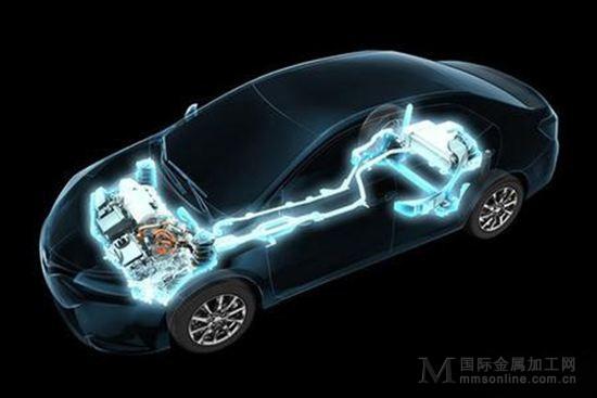 混动汽车或将崛起:中国新能源技术路径有被颠覆风险